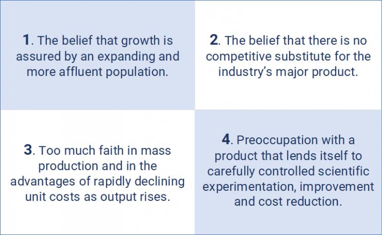 Marketing myopia cycle